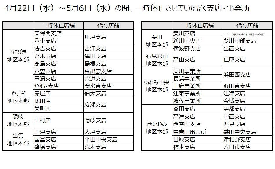 コロナ対策代行支店.jpg