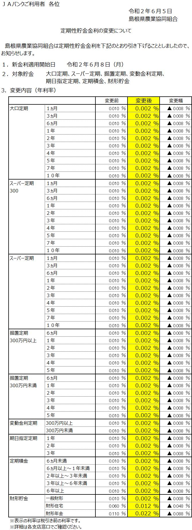 資金運用課HP掲載依頼図.png